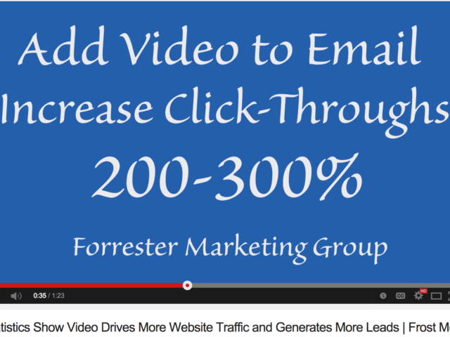 Video Email Click Through