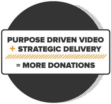 Frost Media Group Omaha black purpose driven strategic delivery more donations Brand Marketing Viral Video Nebraska Subliminal Stimuli Ad Marketing Segmentation